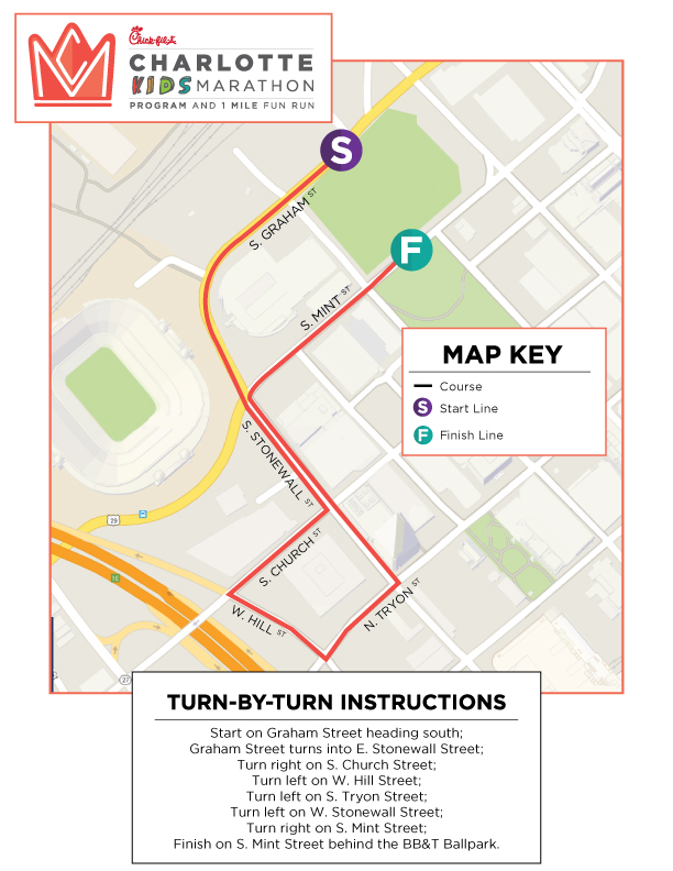 Charlotte Marathon Kids Run Map